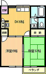 ハイツOGAWA[201号室]の間取り