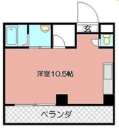 寿山ビル[507号室]の間取り
