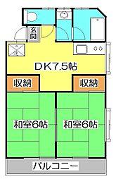 埼玉県所沢市中新井2丁目の賃貸マンションの間取り
