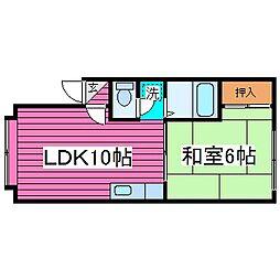 北海道札幌市西区二十四軒二条3丁目の賃貸アパートの間取り