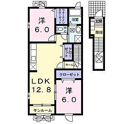 メゾン・ファミーユ V[2階]の間取り