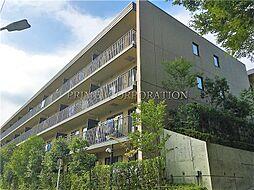 洗足池駅 21.8万円
