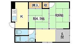 Y・HOUSE[south2号室]の間取り