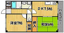 コンフォート宮下 2階2DKの間取り