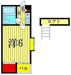 松戸新田駅 3.6万円