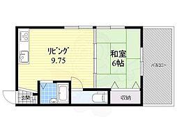 武蔵関駅 7.0万円