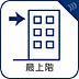 【最上階】,2LDK,面積60.48m2,価格4,299万円,JR中央線 国立駅 徒歩1分,,東京都国立市中1丁目