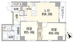 月島駅 19.8万円