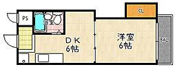 COCO SINOMIYA(ココシノミヤ)[306号室]の間取り