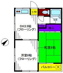 コテージ和田[2階]の間取り