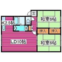 コーポ愛2[102号室]の間取り