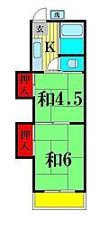第一平野ハイツ[2階]の間取り