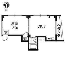 石田駅 3.5万円