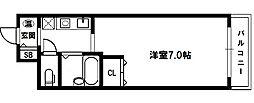 リバーサイド新大阪[4階]の間取り