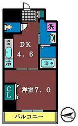 ケフィーズ・クニミ[902号室]の間取り