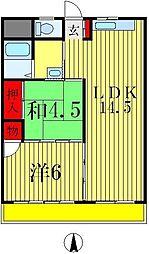 内田マンション[205号室]の間取り
