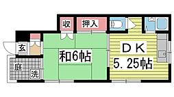 石井町小林ハイツ[101号室]の間取り