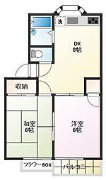 アタッシュマン青柳[2階]の間取り