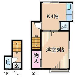 大倉山コーポ[2階]の間取り