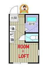 ヒルズ横浜 2階ワンルームの間取り