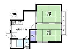 東京都足立区本木南町の賃貸アパートの間取り