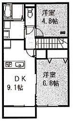 ビアンキ花崎A棟[201号室]の間取り
