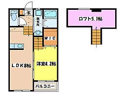 RESIDENCE NISHIHARA I[202号室]の間取り