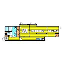札幌市営東豊線 東区役所前駅 徒歩17分の賃貸アパート 2階2LDKの間取り