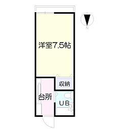 ヤングハイム東台2階Fの間取り画像