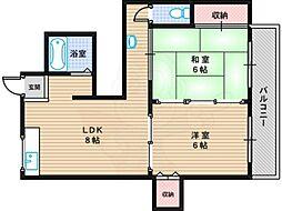長居駅 6.4万円