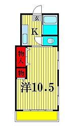 第一平野ハイツ[1階]の間取り