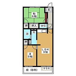 医療センター 3.8万円