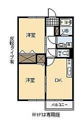 (賃)フラワーポート[B203号室]の間取り