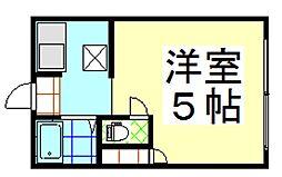 郡山駅 3.0万円