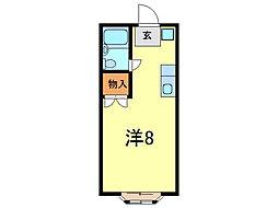 野田新町駅 3.3万円