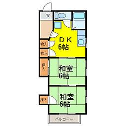 茨城県古河市下大野の賃貸アパートの間取り