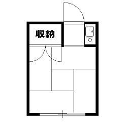 JR中央線 吉祥寺駅 徒歩10分の賃貸アパート 2階ワンルームの間取り