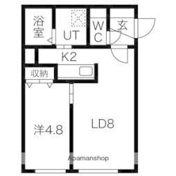 札幌市営東西線 南郷18丁目駅 徒歩5分の賃貸マンション 3階ワンルームの間取り