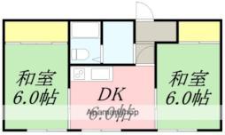 ビューマウント函館 2階2DKの間取り
