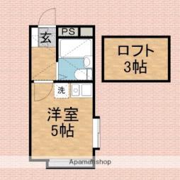 鶴瀬駅 3.3万円