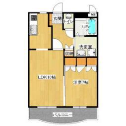 熊谷駅 7.5万円
